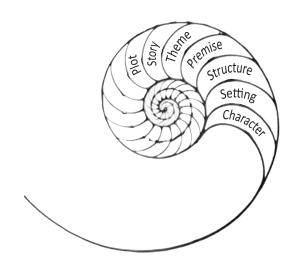 Organic Architecture Spiral
