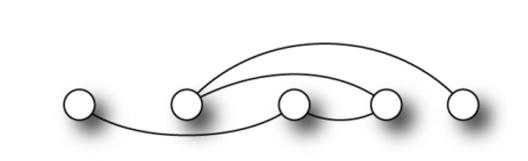 Non Linear Structure
