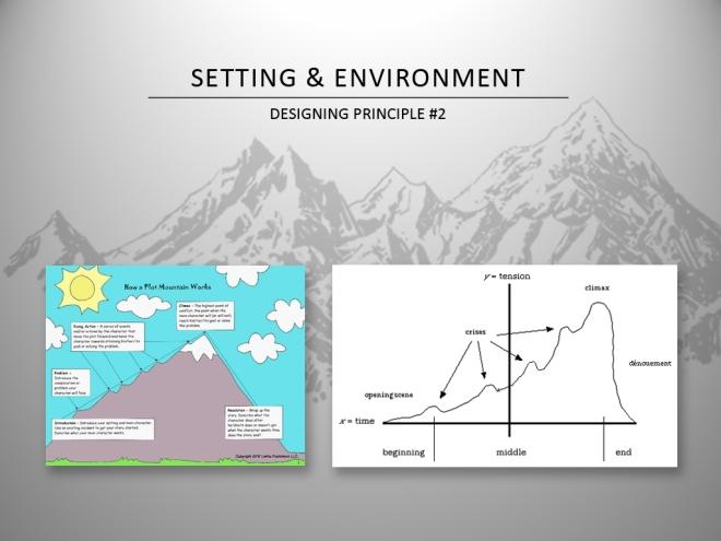 DP 2_Setting & Environment