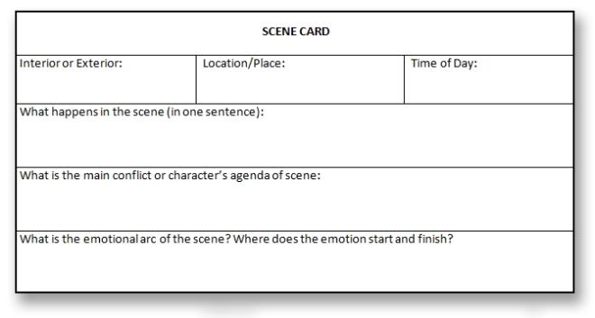 Scene Card